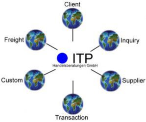 ITP Handelsberatungen GmbH